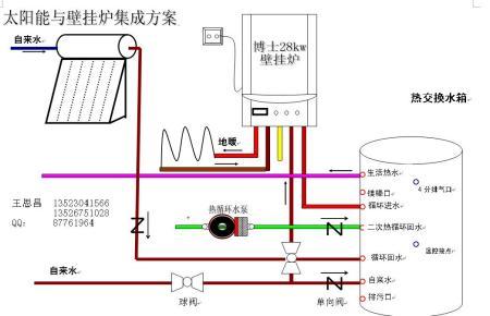 壁挂炉循环水泵排气阀结构图分享展示图片