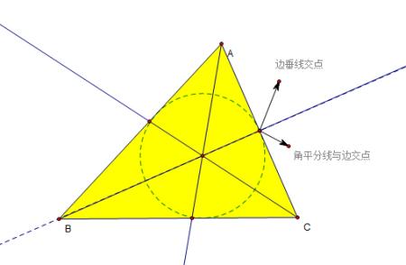 锐角三角形的内角和一定小于钝角三角形._.(判断对错)图片