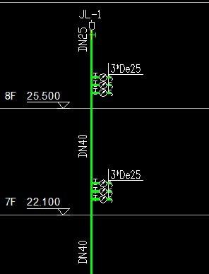 5以上的那段算是dn25还是dn40的?dn25标的是指自动排气阀吗?急求答案!图片