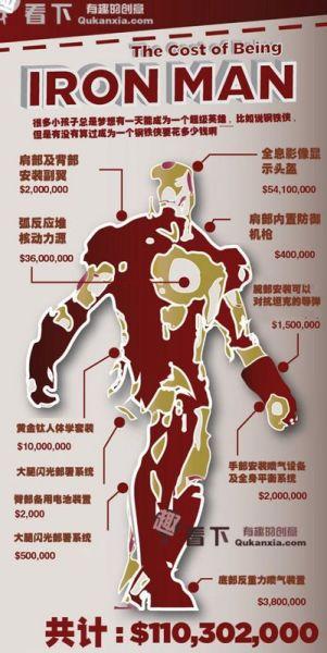 求钢铁侠盔甲设计图 高清图片