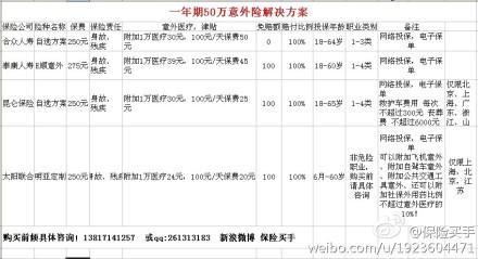 工伤死亡社保赔偿后企业还要赔偿吗 精选律师解答—华律网