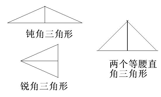 """钝角三角形中,两个锐角的度数之和______90°(填""""大于图片"""