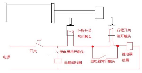 plc控制电磁阀,原理就是,plc的开关量输出模块,连接到电磁阀的线圈端.图片