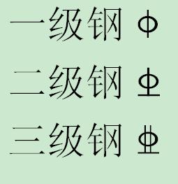 钢筋直径符�_钢筋直径符号【相关词_三级钢筋直径符号】